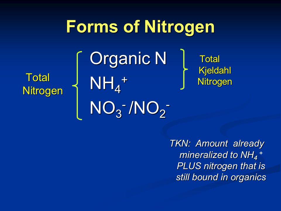 Forms of Nitrogen Organic N NH 4 + NO 3 - /NO 2 - Total Kjeldahl Nitrogen TKN: Amount already mineralized to NH 4 PLUS nitrogen that is still bound in