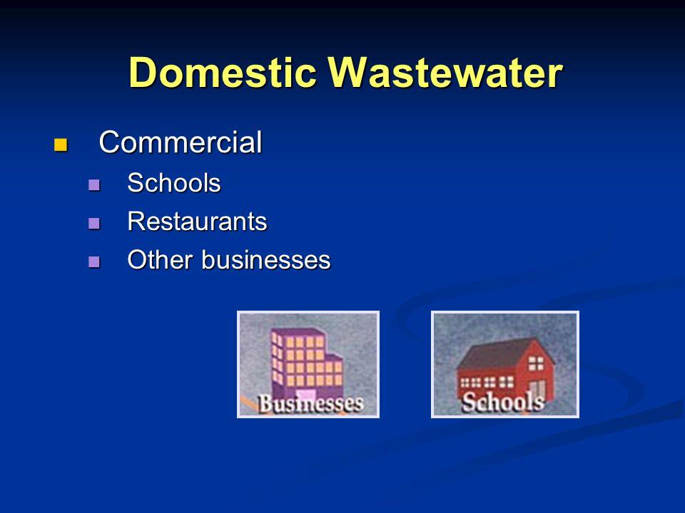 Commercial Commercial Schools Schools Restaurants Restaurants Other businesses Other businesses
