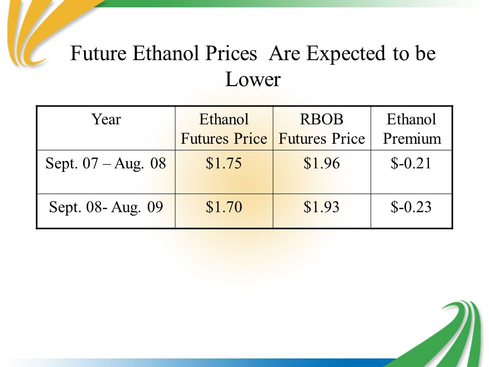 Future Ethanol Prices Are Expected to be Lower YearEthanol Futures Price RBOB Futures Price Ethanol Premium Sept.