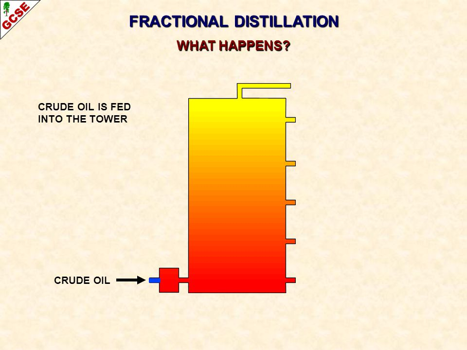 CRUDE OIL FRACTIONAL DISTILLATION WHAT HAPPENS.