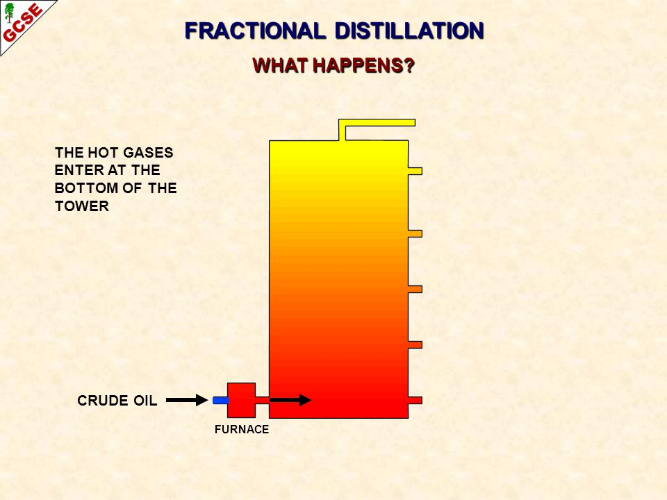 CRUDE OIL FRACTIONAL DISTILLATION WHAT HAPPENS? THE HOT GASES ENTER AT THE BOTTOM OF THE TOWER FURNACE