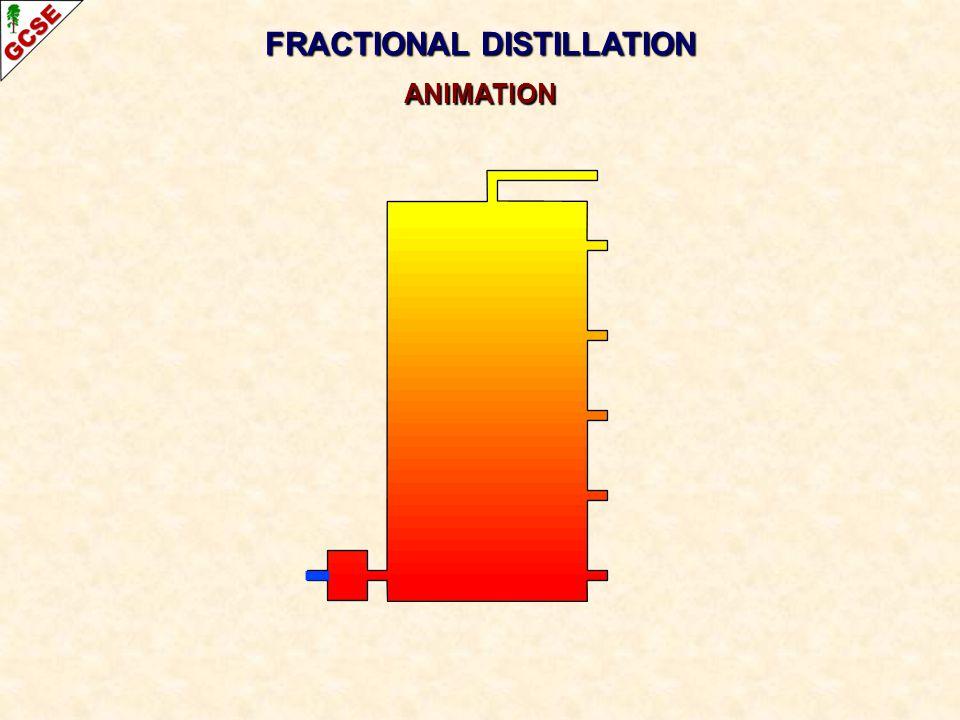 FRACTIONAL DISTILLATION ANIMATION