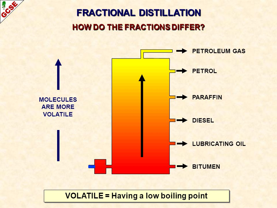FRACTIONAL DISTILLATION HOW DO THE FRACTIONS DIFFER.