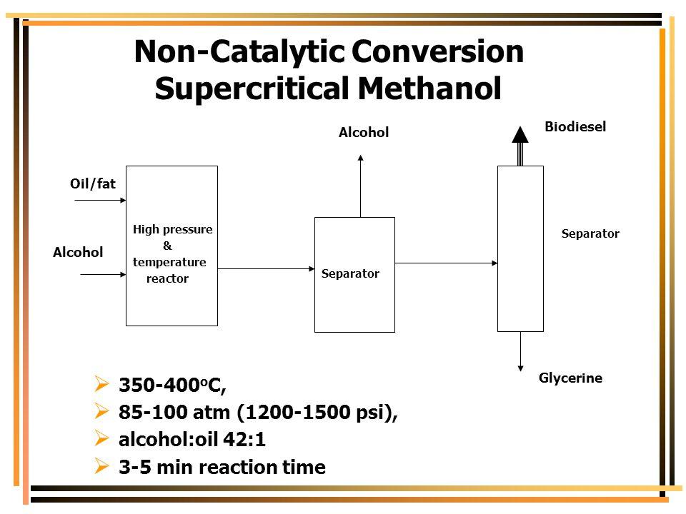 Non-Catalytic Conversion Supercritical Methanol Oil/fat Biodiesel High pressure & temperature reactor Alcohol Glycerine Alcohol Separator  350-400 o