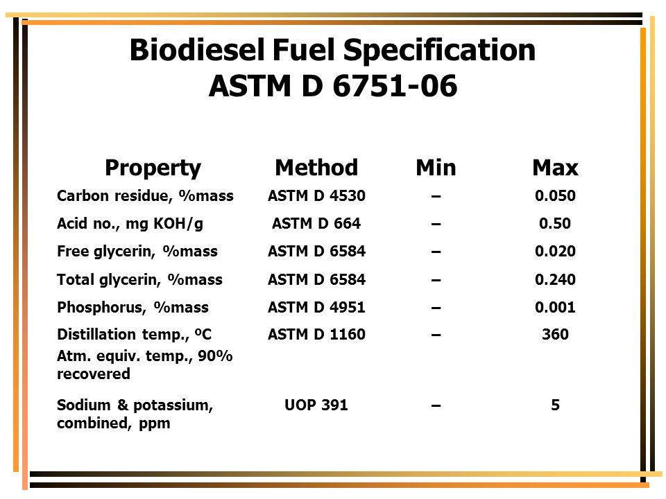 Biodiesel Fuel Specification ASTM D 6751-06 PropertyMethodMinMax Carbon residue, %massASTM D 4530–0.050 Acid no., mg KOH/gASTM D 664–0.50 Free glyceri
