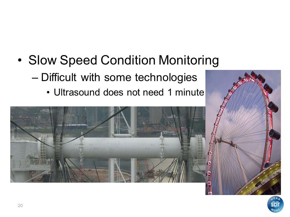 Slow Speed Bearings