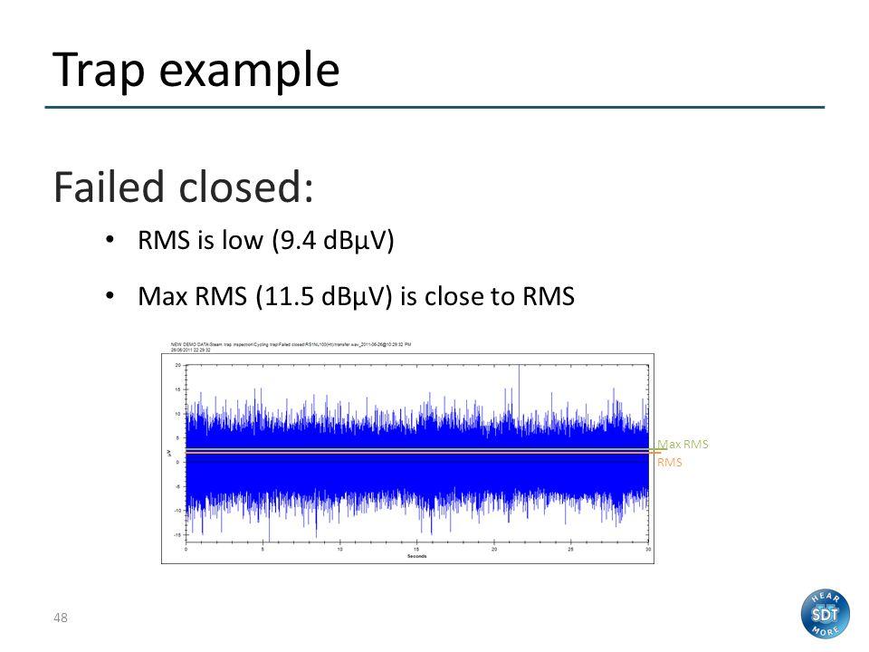 47 Steam Trap example Good trap: Max RMS (43.3 dBµV) is higher than RMS (29.7 dBµV) Peak (51.7 dBµV) RMS Max RMS