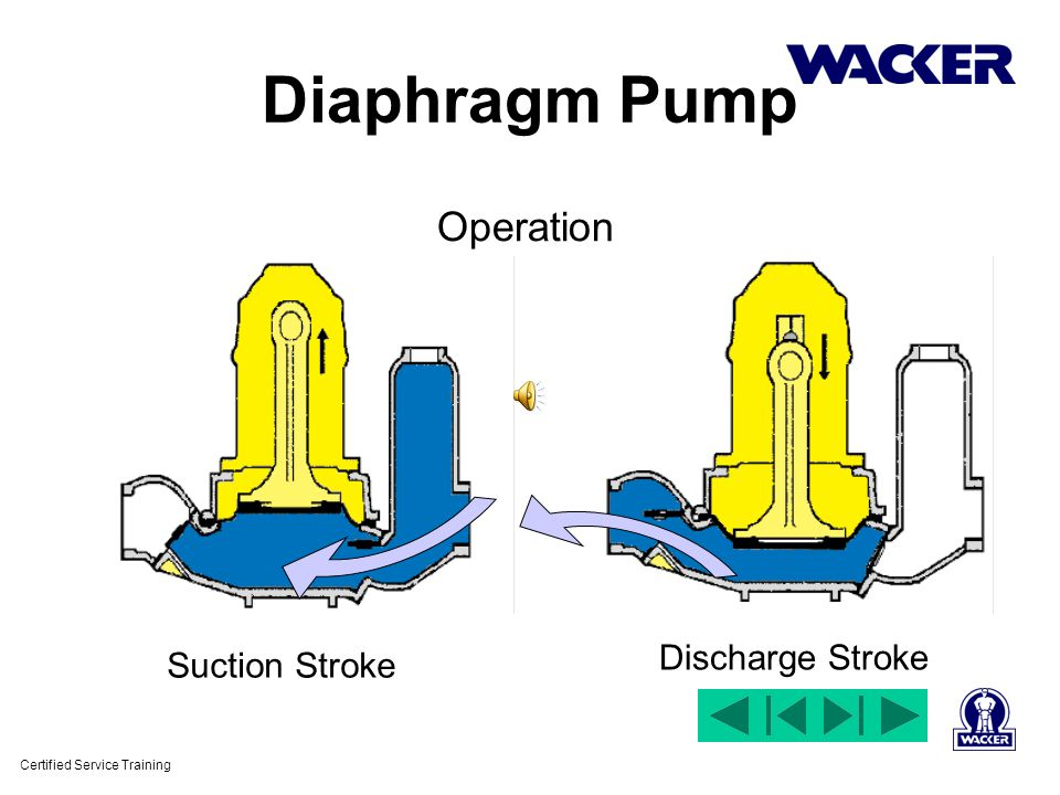 Certified Service Training What is a Diaphragm pump?