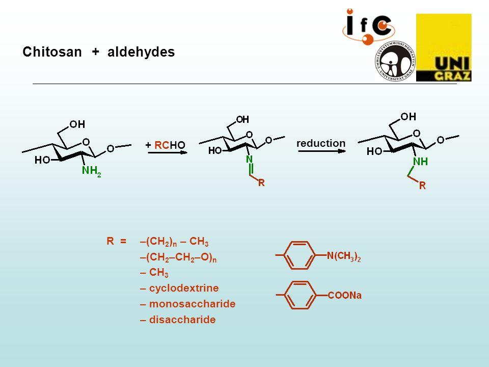 reduction + RCHO R =–(CH 2 ) n – CH 3 –(CH 2 –CH 2 –O) n – CH 3 – cyclodextrine – monosaccharide – disaccharide Chitosan + aldehydes