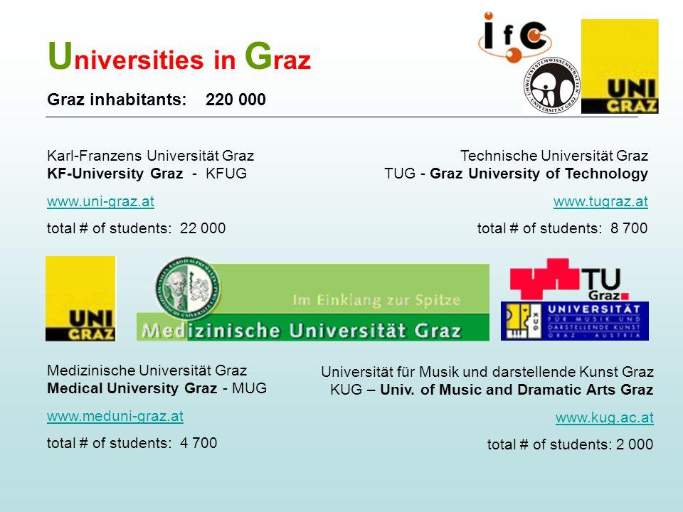 U niversities in G raz Graz inhabitants: 220 000 Karl-Franzens Universität Graz KF-University Graz - KFUG www.uni-graz.at total # of students: 22 000 Technische Universität Graz TUG - Graz University of Technology www.tugraz.at total # of students: 8 700 Medizinische Universität Graz Medical University Graz - MUG www.meduni-graz.at total # of students: 4 700 Universität für Musik und darstellende Kunst Graz KUG – Univ.