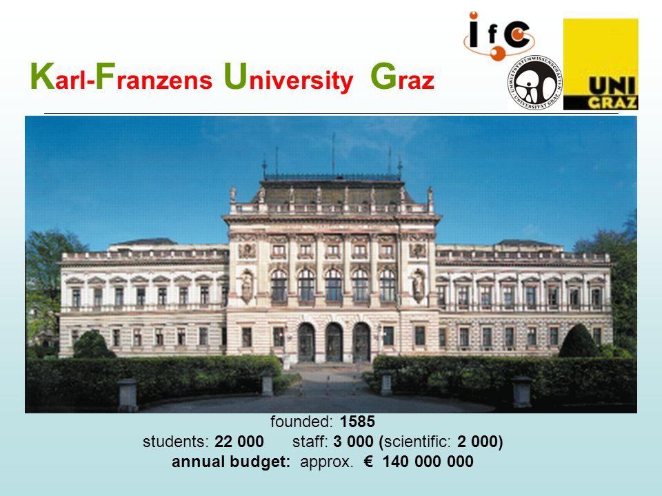 K arl- F ranzens U niversity G raz founded: 1585 students: 22 000 staff: 3 000 (scientific: 2 000) annual budget: approx.