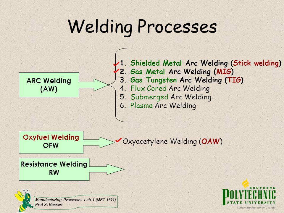 Manufacturing Processes Lab 1 (MET 1321) Prof S. Nasseri Welding Processes ARC Welding (AW) 1.Shielded Metal Arc Welding (Stick welding) 2.Gas Metal A