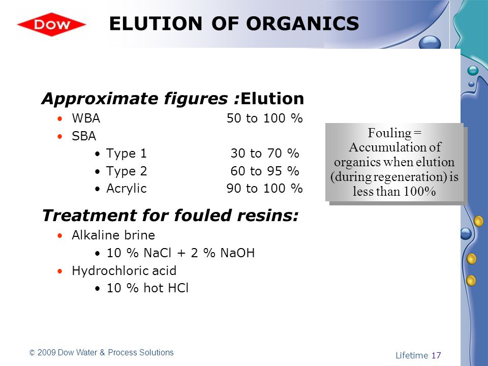 © 2009 Dow Water & Process Solutions Lifetime 17 ELUTION OF ORGANICS Approximate figures :Elution WBA50 to 100 % SBA Type 130 to 70 % Type 260 to 95 % Acrylic90 to 100 % Treatment for fouled resins: Alkaline brine 10 % NaCl + 2 % NaOH Hydrochloric acid 10 % hot HCl Fouling = Accumulation of organics when elution (during regeneration) is less than 100% Fouling = Accumulation of organics when elution (during regeneration) is less than 100%