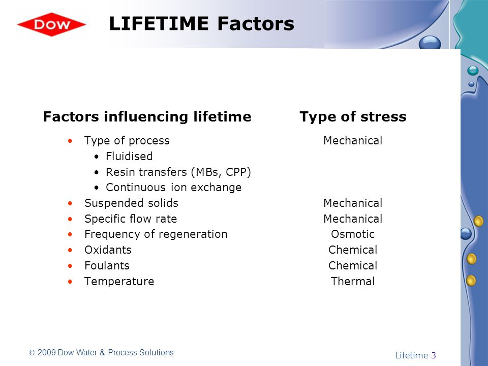 © 2009 Dow Water & Process Solutions Lifetime 3 Factors influencing lifetimeType of stress Type of processMechanical Fluidised Resin transfers (MBs, C