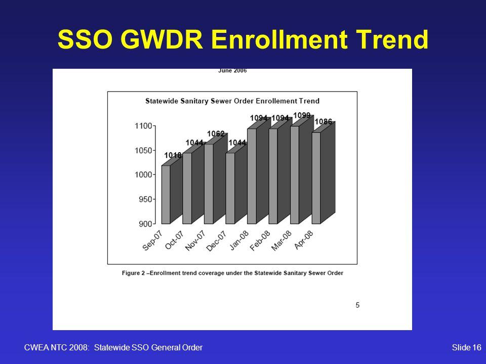 CWEA NTC 2008: Statewide SSO General OrderSlide 16 SSO GWDR Enrollment Trend