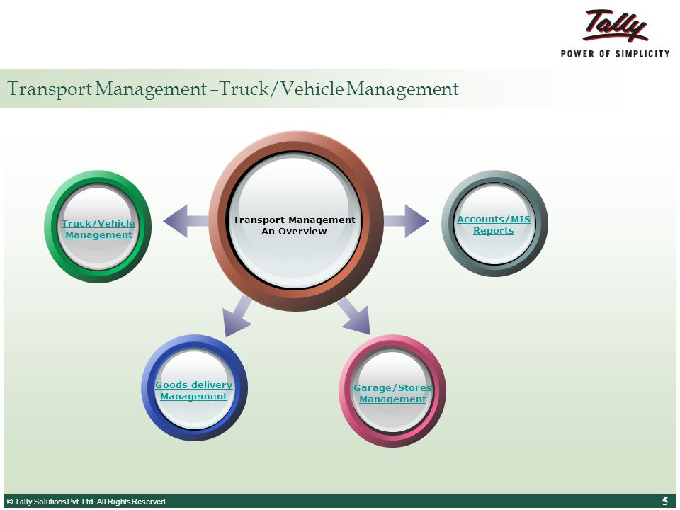 © Tally Solutions Pvt. Ltd. All Rights Reserved 5 5 Transport Management –Truck/Vehicle Management Transport Management An Overview Accounts/MIS Repor