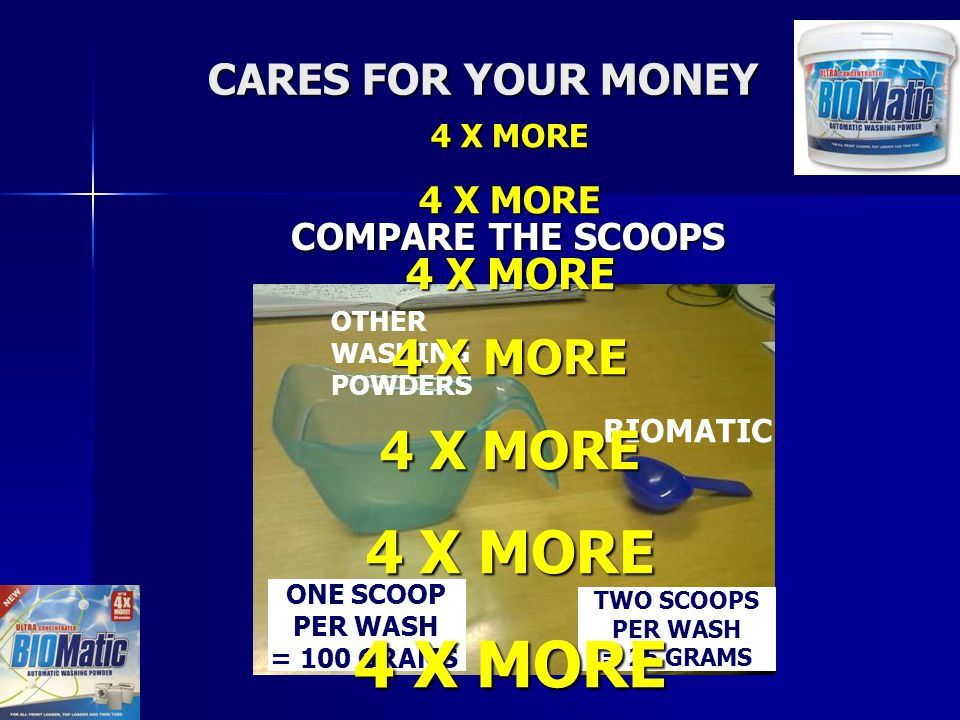CARES FOR YOUR MONEY COMPARE THE SCOOPS ONE SCOOP PER WASH = 100 GRAMS TWO SCOOPS PER WASH = 25 GRAMS OTHER WASHING POWDERS BIOMATIC 4 X MORE