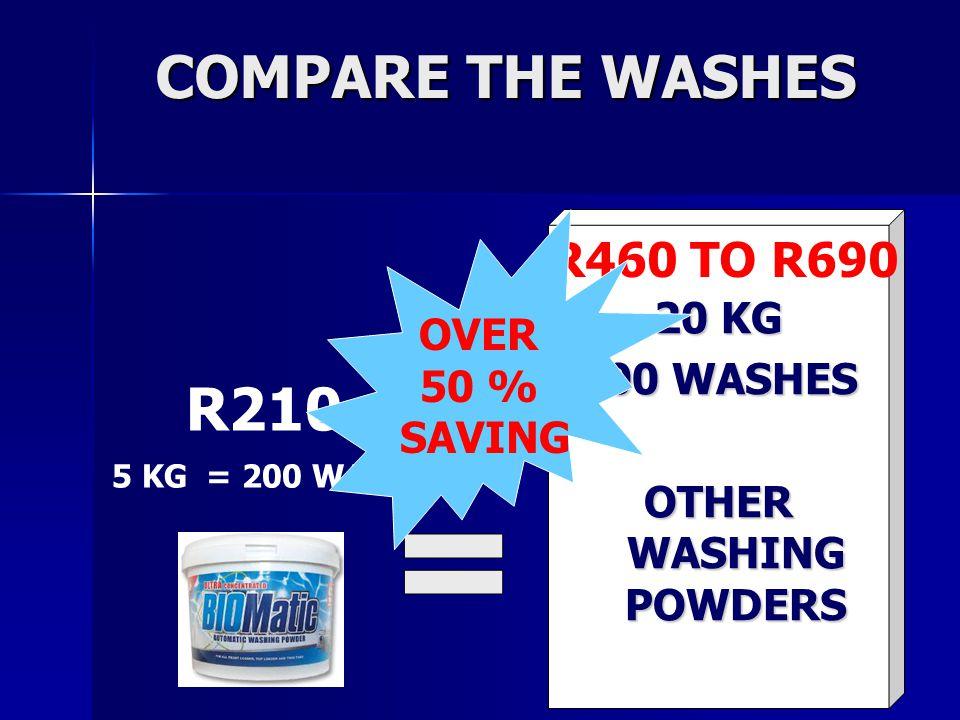 BIOMATIC- Prices 5 KG bucket R210.00 = 200 washes 1.5 KG Box R65.00 = 60 washes 1 KG Refill R48.50 = 40 washes 100 g sachet R7.00 = 4 washes