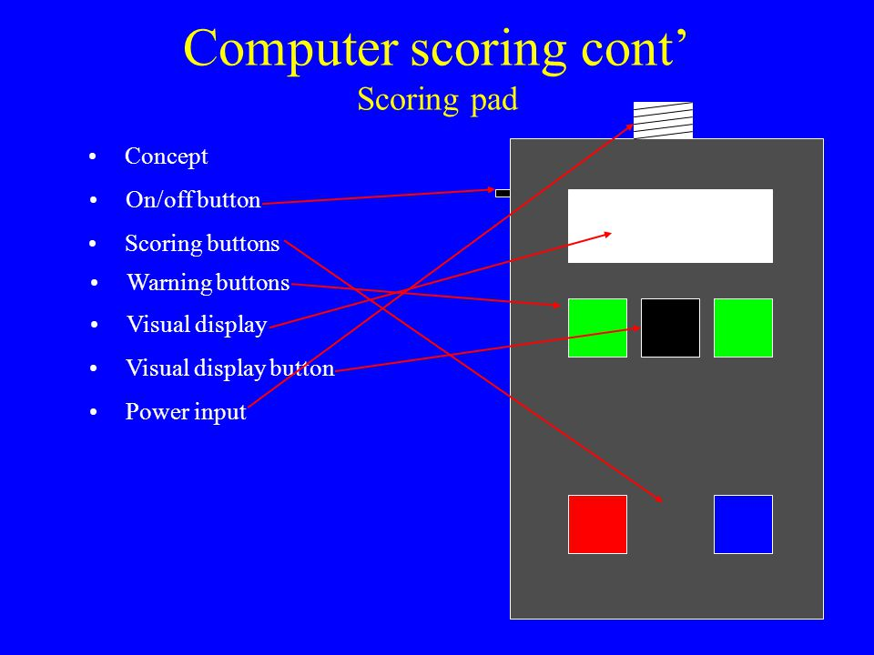 Computer scoring cont' Scoring pad Concept On/off button Scoring buttons Warning buttons Visual display Visual display button Power input