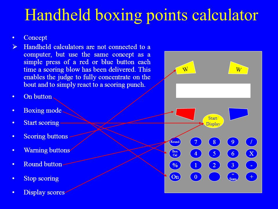 Handheld boxing points calculator Concept  Handheld calculators are not connected to a computer, but use the same concept as a simple press of a red or blue button each time a scoring blow has been delivered.