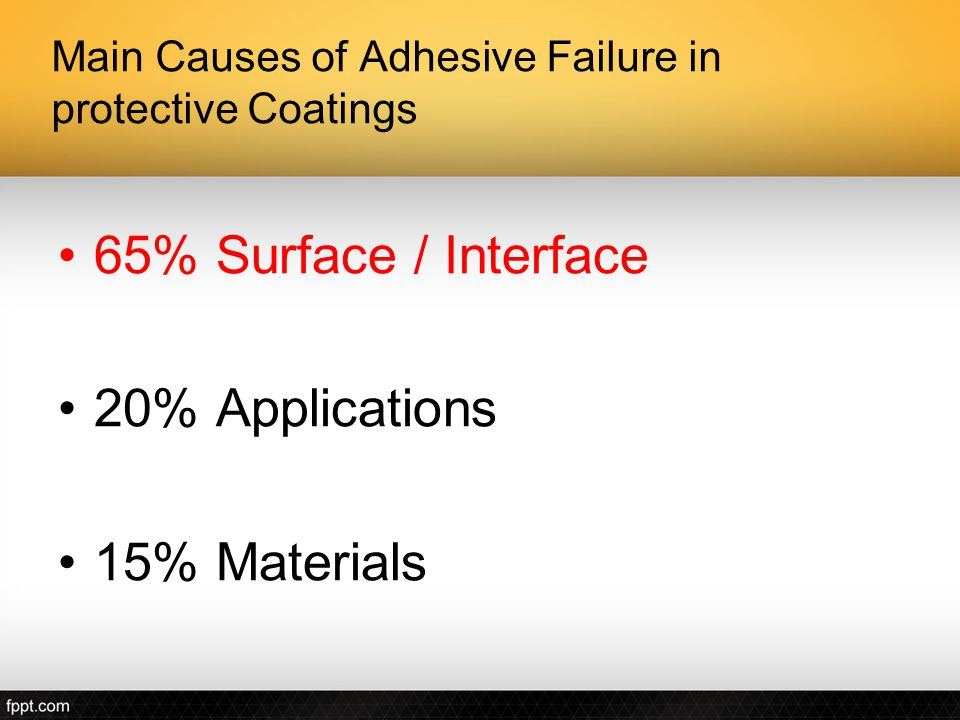 Main Causes of Adhesive Failure in protective Coatings 65% Surface / Interface 20% Applications 15% Materials