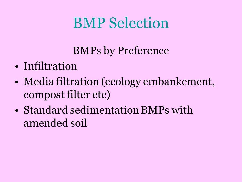 BMP Selection BMPs by Preference Infiltration Media filtration (ecology embankement, compost filter etc) Standard sedimentation BMPs with amended soil
