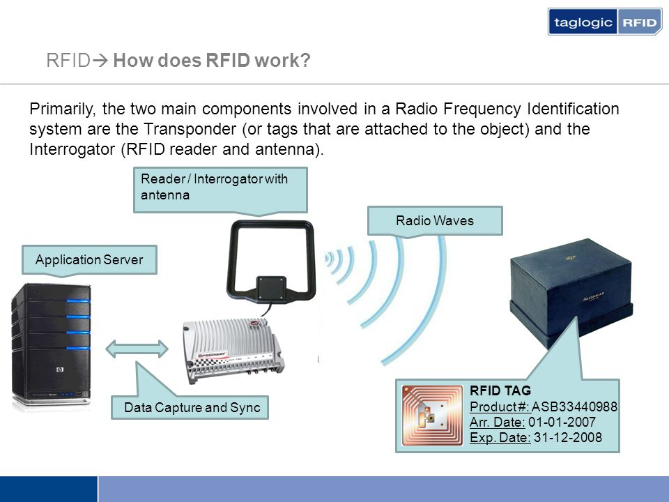 RFID  How does RFID work? Primarily, the two main components involved in a Radio Frequency Identification system are the Transponder (or tags that ar