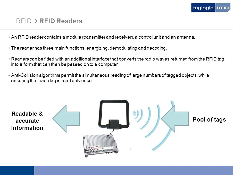 RFID  RFID Readers An RFID reader contains a module (transmitter and receiver), a control unit and an antenna. The reader has three main functions: e
