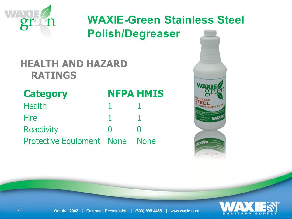 October 2008 | Customer Presentation | (800) 995-4466 | www.waxie.com 25 HEALTH AND HAZARD RATINGS CategoryNFPAHMIS Health11 Fire11 Reactivity00 Protective EquipmentNoneNone WAXIE-Green Stainless Steel Polish/Degreaser