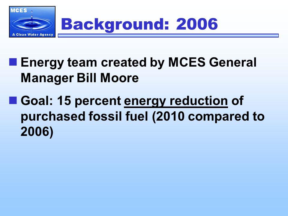 Energy Conservation and Efficiency Identified additional energy efficient improvements — Seneca: New energy efficient HVAC system — Blue Lake: New energy efficient HVAC system — Lift Station L-35: Energy efficient lighting — Lift Stations L-74, L-75: Efficient motors