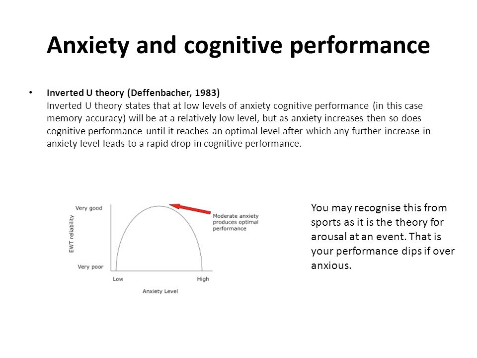 Anxiety and cognitive performance Inverted U theory (Deffenbacher, 1983) Inverted U theory states that at low levels of anxiety cognitive performance