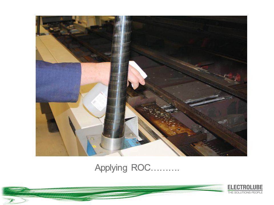 Applying ROC……….