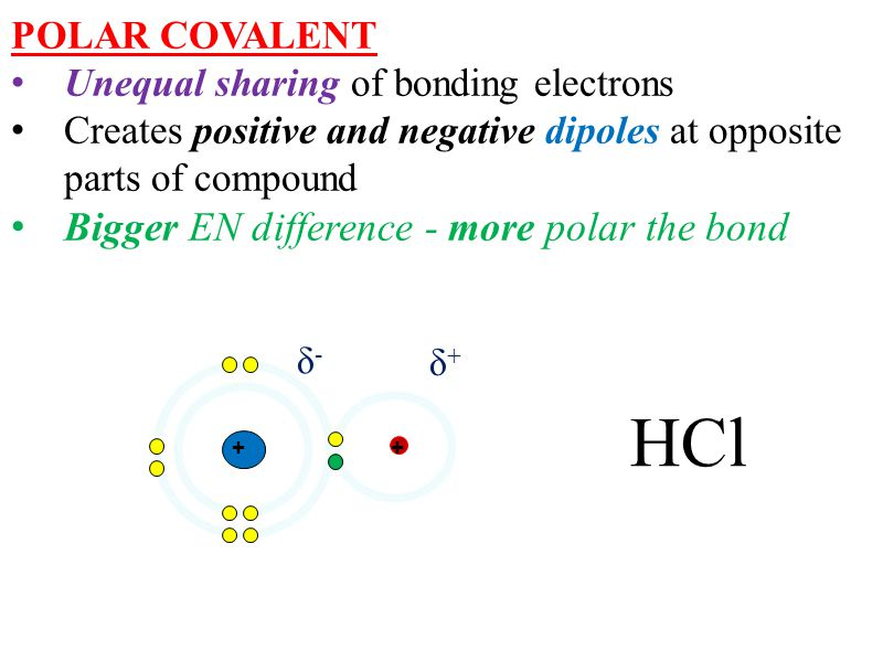 POLAR COVALENT Unequal sharing of bonding electrons Creates positive and negative dipoles at opposite parts of compound Bigger EN difference - more polar the bond ++ HCl δ+δ+ δ-δ-