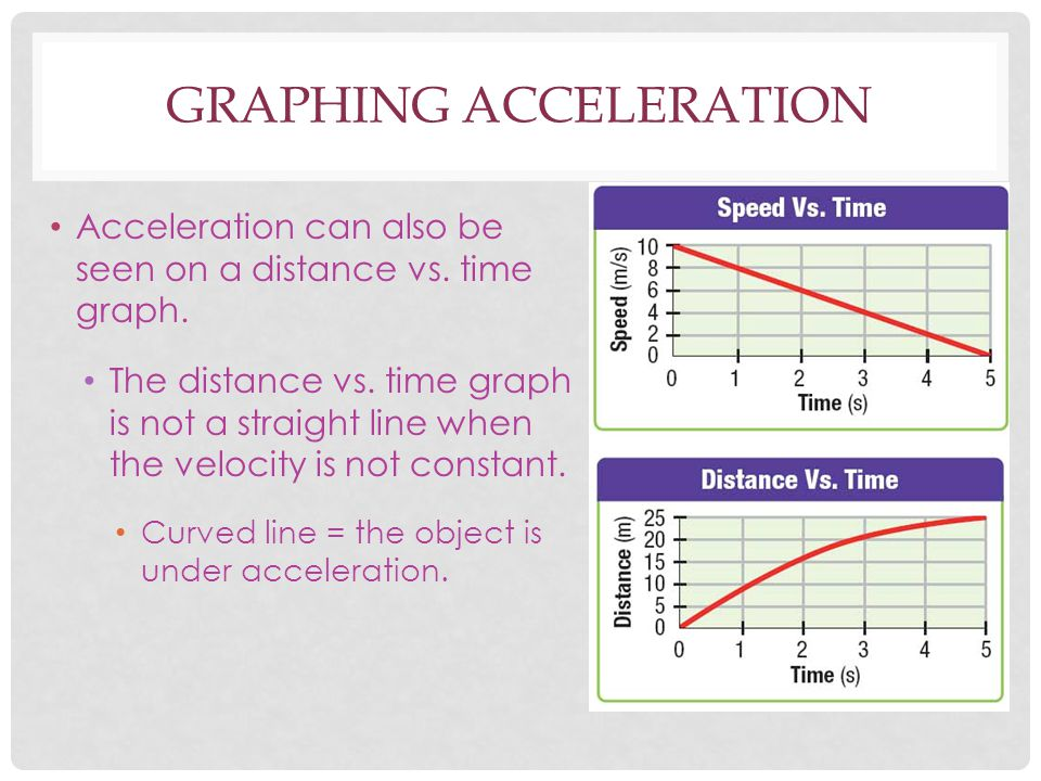 GRAPHING ACCELERATION Acceleration can also be seen on a distance vs. time graph. The distance vs. time graph is not a straight line when the velocity