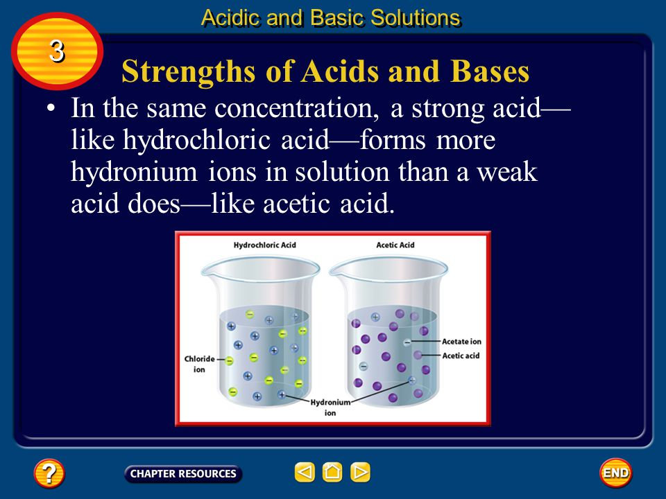 Strengths of Acids and Bases The difference between food acids and the acids that can burn you is that they have different strengths. Acidic and Basic