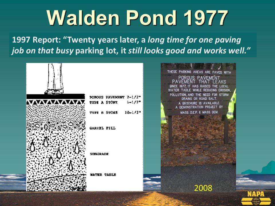 Walden Pond Report: Twenty years later, a long time for one paving job on that busy parking lot, it still looks good and works well. 2008
