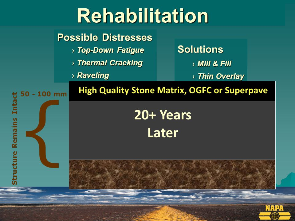 { Rehabilitation 50 - 100 mm Structure Remains Intact Possible Distresses › Top-Down Fatigue › Thermal Cracking › Raveling Solutions › Mill & Fill › Thin Overlay Mill Surface – Use for RAP High Quality Stone Matrix, OGFC or Superpave 20+ Years Later
