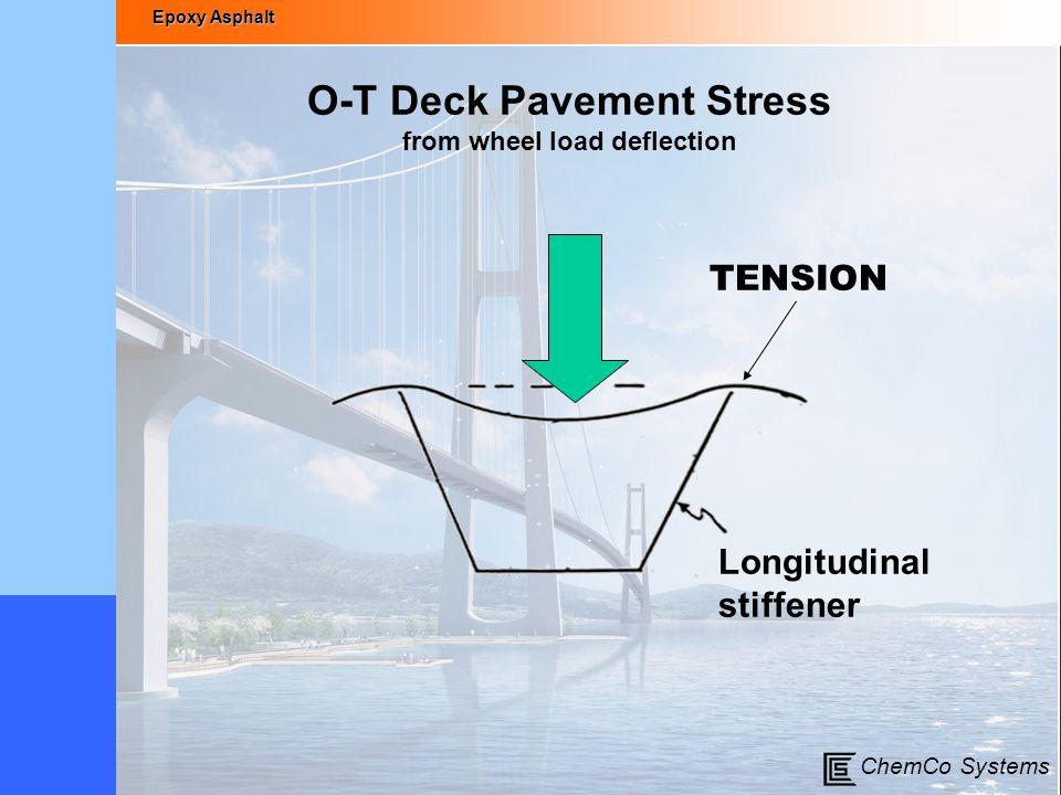 Epoxy Asphalt ChemCo Systems O-T Deck Pavement Stress from wheel load deflection Longitudinal stiffener TENSION
