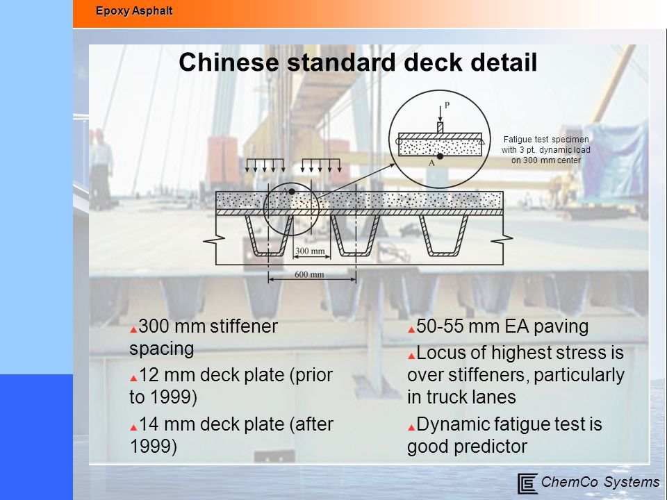 Epoxy Asphalt ChemCo Systems Chinese standard deck detail Fatigue test specimen with 3 pt. dynamic load on 300 mm center  300 mm stiffener spacing 