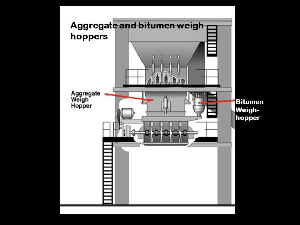 Bitumen Weigh- hopper Aggregate and bitumen weigh hoppers