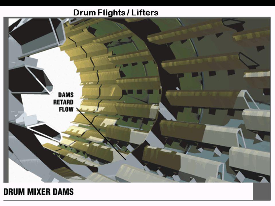 Drum Flights / Lifters