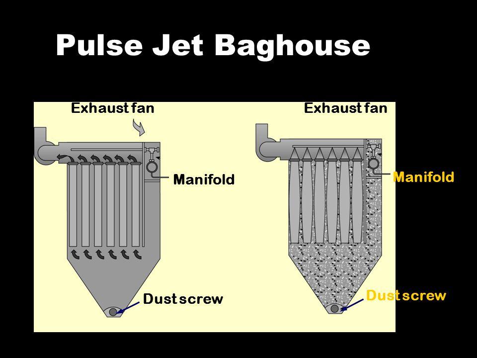 Pulse Jet Baghouse Dust screw Exhaust fan Manifold