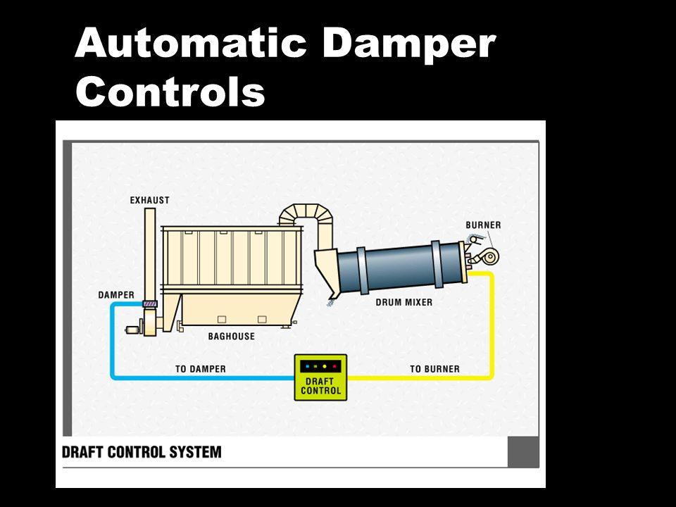 Automatic Damper Controls