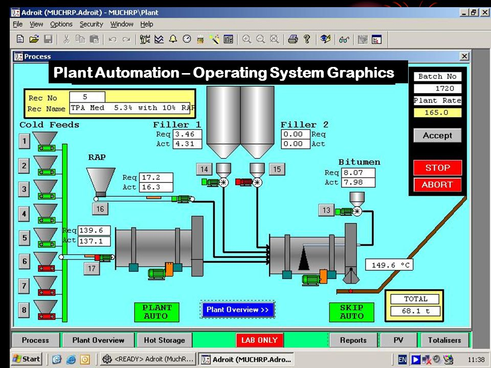 Roodepoort Op Screen Plant Automation – Operating System Graphics