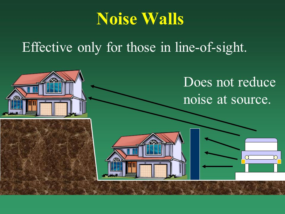 Wall 10' above LOS Controlled Through Obstructions Average 1 dBA for each 2 ft of Wall Above Line of Sight