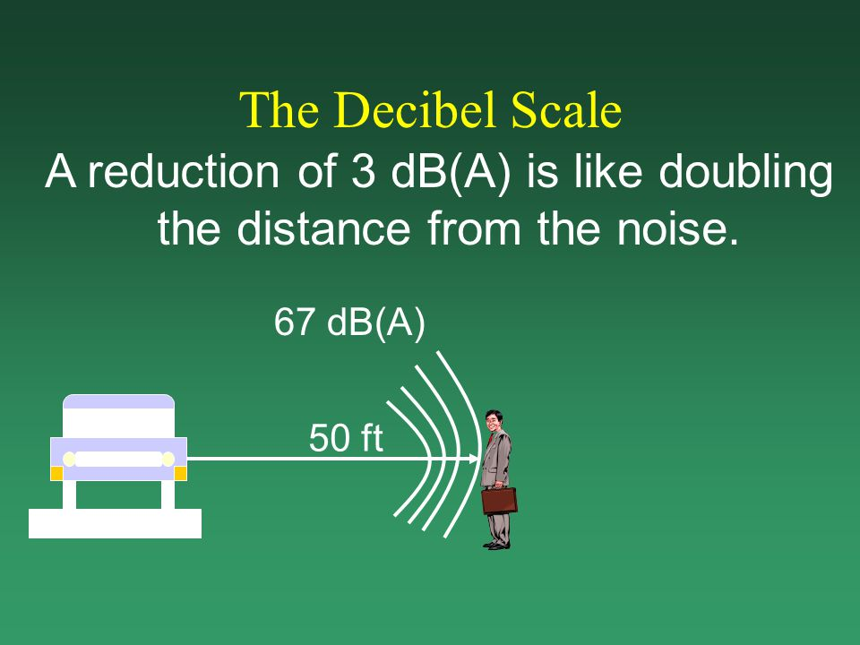 75 Decibels The individual is exposed to a combined total 78 Decibels