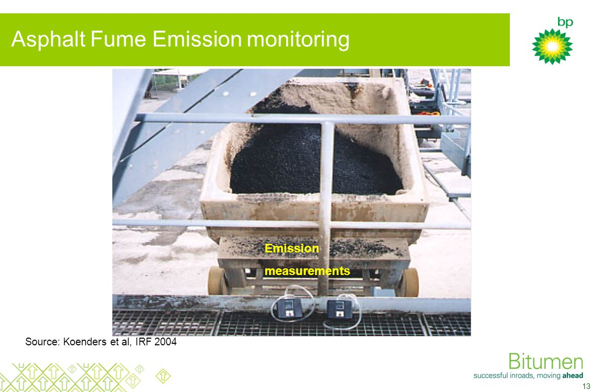 14 Emission reduction Hot Mix WAM Foam TPM = Total Particulate Matter BSM = Benzene Soluble Matter TPMBSM PLEASE NOTE: Today typical Occupational Exposure Limits in Europe and US are TPM – 5 mg/m3 In this example Hot Mix emissions are still 4 times lower than OE limit !.