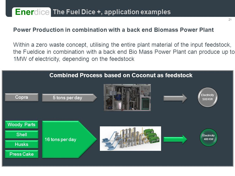 21 Power Production in combination with a back end Biomass Power Plant Within a zero waste concept, utilising the entire plant material of the input feedstock, the Fueldice in combination with a back end Bio Mass Power Plant can produce up to 1MW of electricity, depending on the feedstock The Fuel Dice +, application examples Woody Parts Shell Husks Press Cake Copra 16 tons per day 16 tons per day 5 tons per day 5 tons per day Electricity 400 KW Electricity 500 KW Combined Process based on Coconut as feedstock