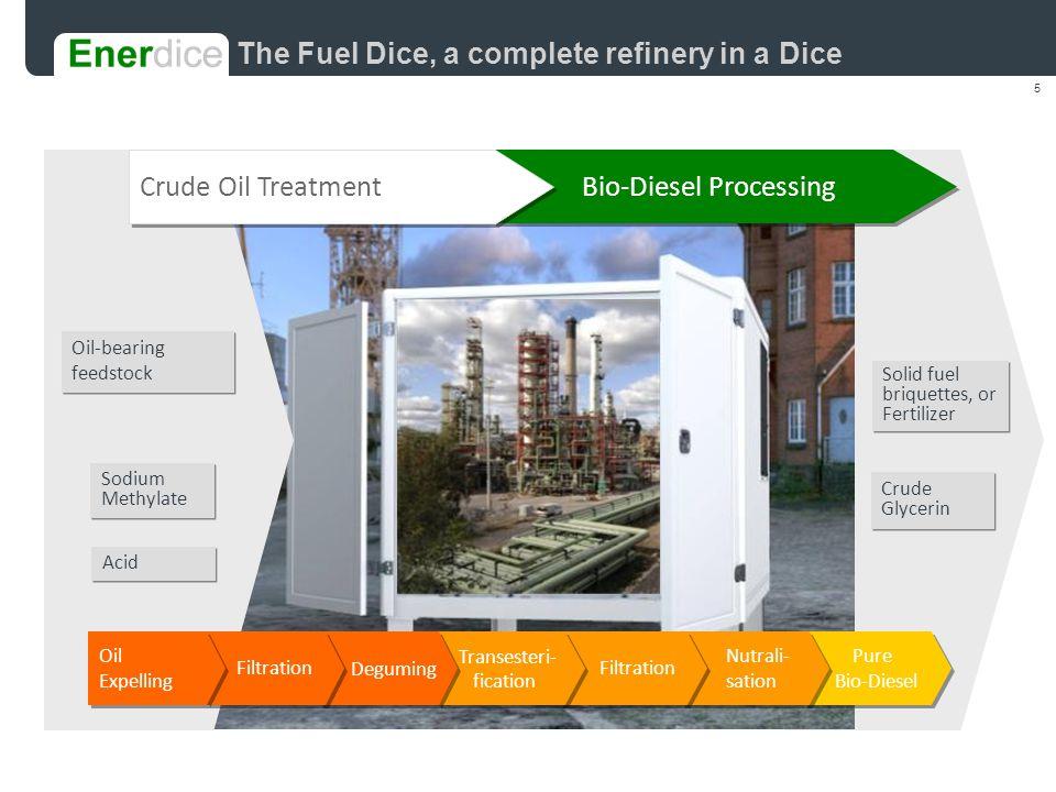 5 The Fuel Dice, a complete refinery in a Dice Bio-Diesel Processing Crude Oil Treatment Pure Bio-Diesel Nutrali- sation Filtration Transesteri- ficat