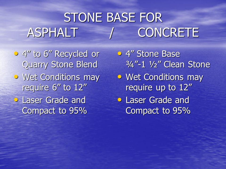 Lightweight Concrete Installed
